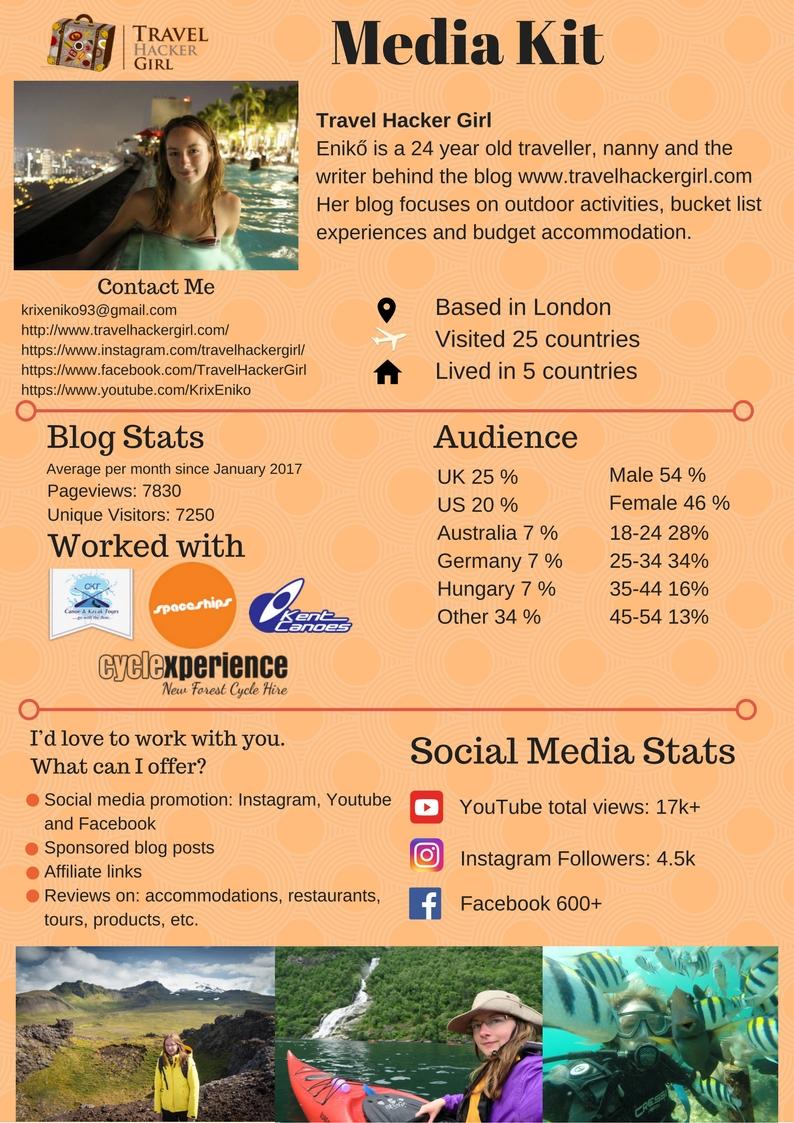 Media-Kit-August